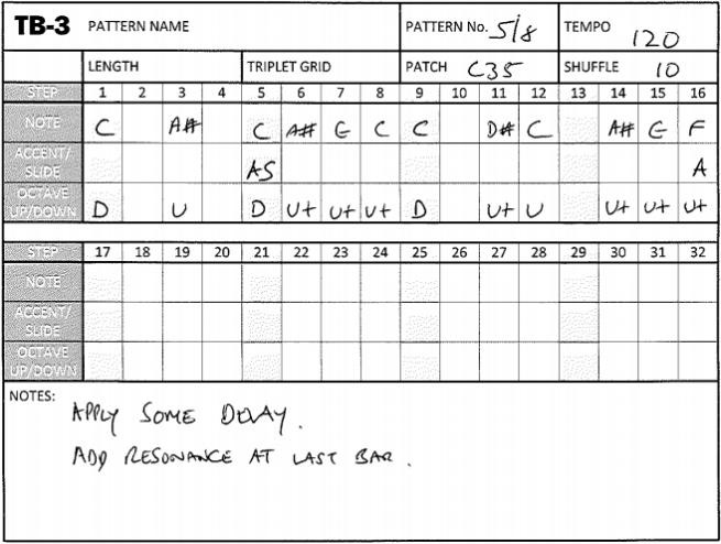 TB-3 Patch sheet